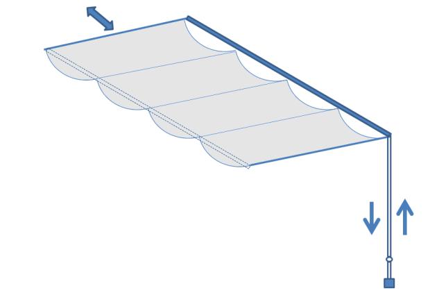 天幕カーテン・紐引き式の構造図