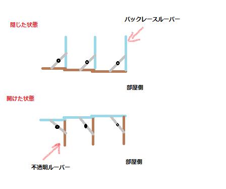 バックレース構造図