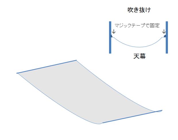 天幕カーテン・固定式の構造図