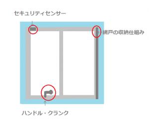 窓枠内取付条件1