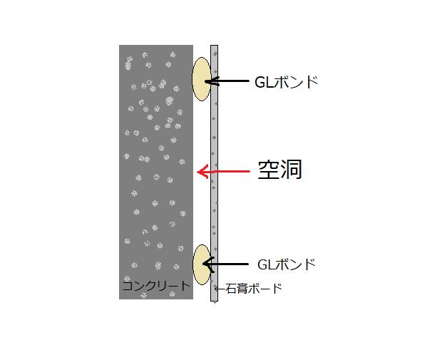GL工法断面図