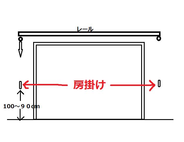 房掛け取付位置図