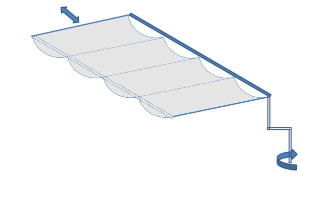 天幕カーテン・ハンドル式の構造図